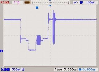 Rigol shows a line of TV image