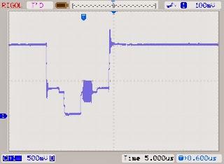 Rigol shows a composite TV line