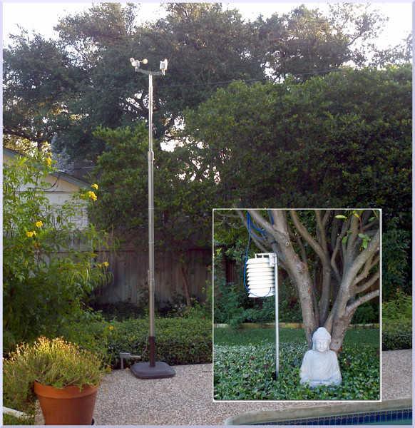 Backyard Weather Station weather station - baltazar studios