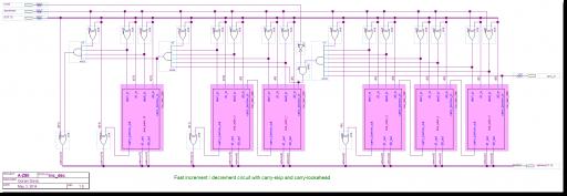 A-Z80 CPU address increment/decrement
