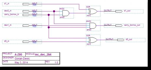 A-Z80 CPU 2-bit increment/decrement
