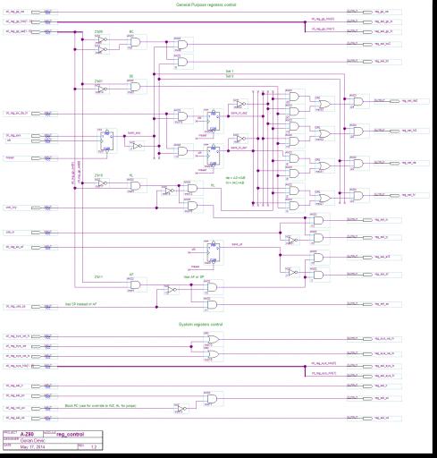 A-Z80 CPU register control