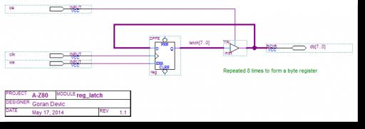 A-Z80 CPU register latch